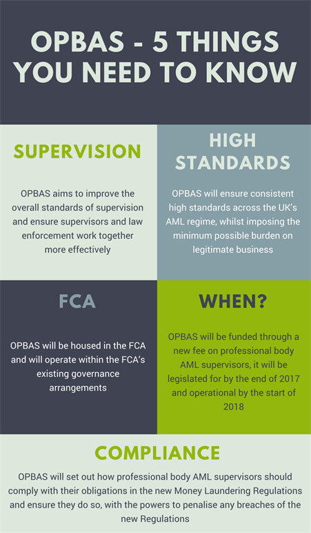OPBAS - 5 Things You Need To Know 1 (2)