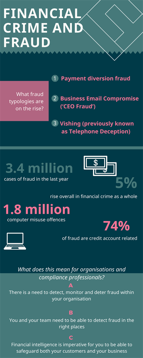 Financial Crime And Fraud (4)