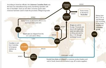 International Compliance Training Views and Blogs : Trade ...